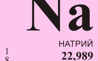 Натрий — интересные факты