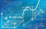 Математика — интересные факты