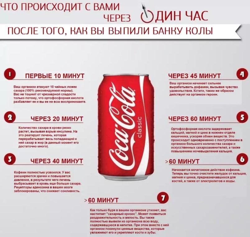Вред кока-колы